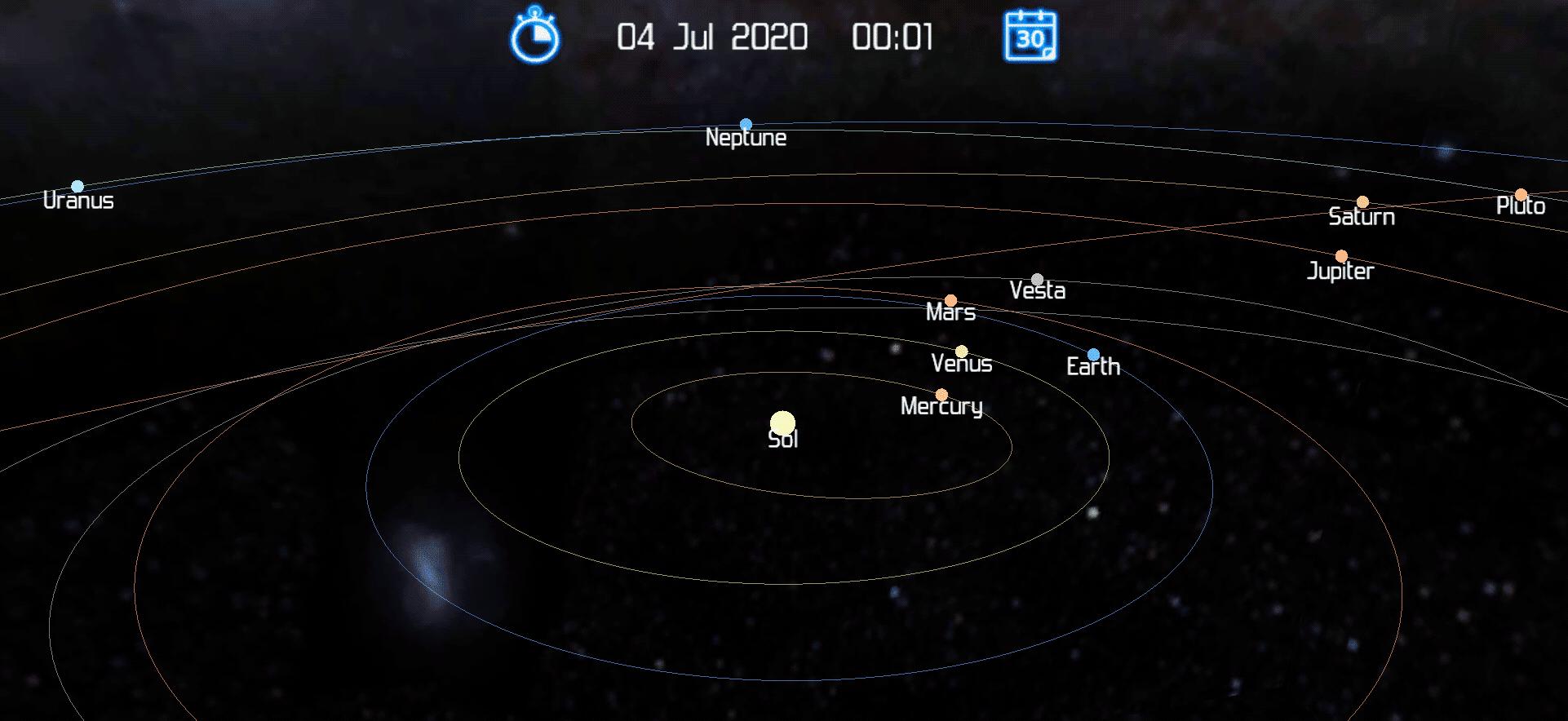 محاكاة كواكب المجموعة الشمسية