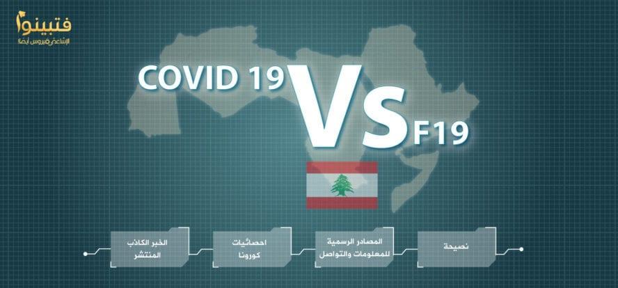 كورونا في لبنان
