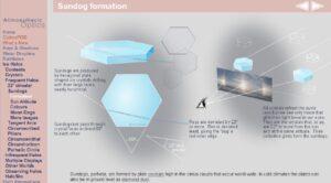 تشكل ظاهرة الشمس الوهمية أو هالة الجليد atoptics