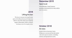 خدمة النساء في المدرعات عام 2018 بريطانيا فتبينوا